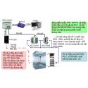 Giải pháp kiểm soát thang máy bằng bộ điều khiển trung tâm HUNDURE HDE-100WS