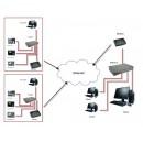 Giải pháp quản lý chấm công đa chi nhánh qua internet