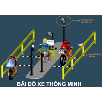 Hệ thống hướng dẫn đỗ xe thông minh